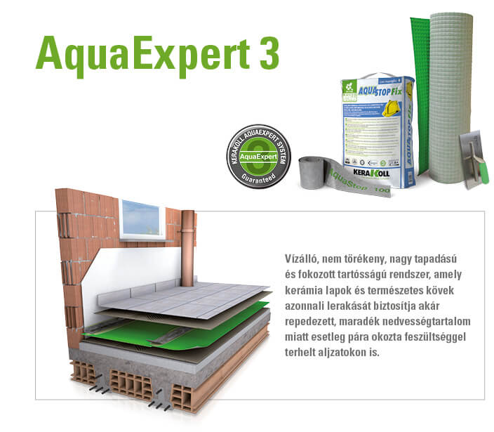 AquaExpert 3 előnyei