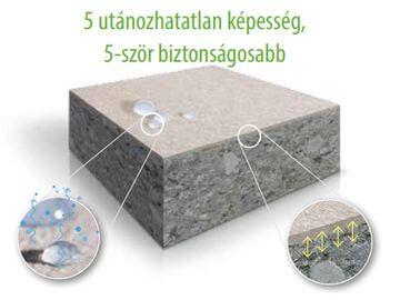 Aquastop Nanoflex vízálló, lélegző, lúgálló és klórálló membrán
