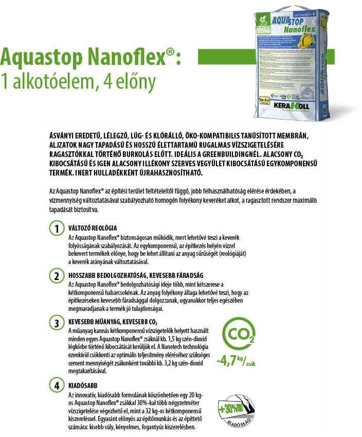 Aquastop Nanoflex: 1 alkotóelem, 4 előny